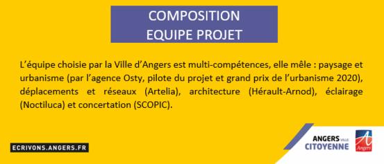 Composition équipe projet