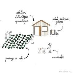 La cabane du jardinier urbain (La CAJU)