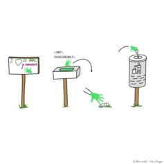 Il est temps de voir vert... Incitation à moins de déchets