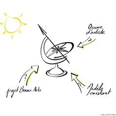Un cadran solaire aux Hauts-de-Saint-Aubin