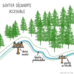 48 / L'accessibilité du parc Balzac